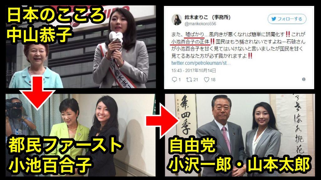 鈴木まりこ「嘘ばかり、これが小池百合子の正体!」←都知事選で小池百合子を支持したことは無かった事に