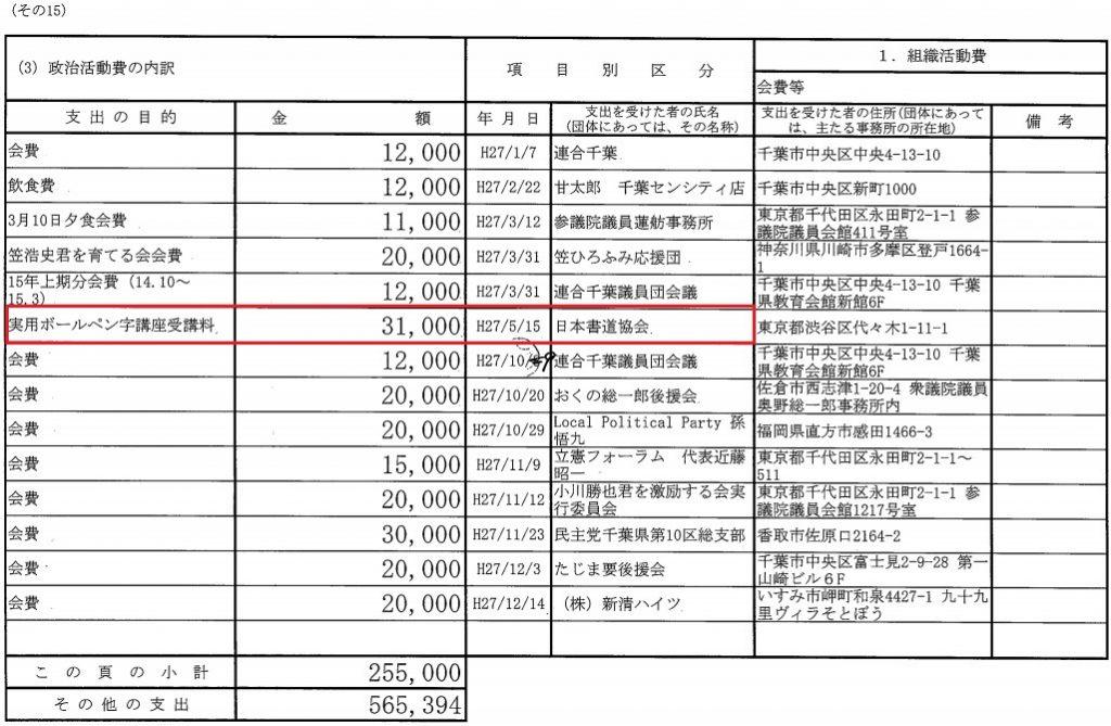 小西ひろゆき議員がまた政治資金で自著を260万円分購入、過去に300万円分購入を指摘されても懲りず2