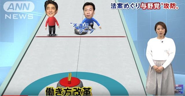 テレビ朝日が雑なコラ動画で安倍首相と枝野代表をカーリング対決させる、五輪チーム人気を政権批判に利用