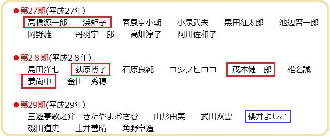 北九州市議「櫻井よしこ氏の講演会に教育委員会が関わってる」過去の姜尚中、高橋源一郎、浜矩子はスルー
