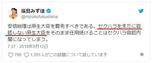 福島瑞穂が狂う「セクハラを未だに容認しない麻生大臣を罷免しろ」安倍総理にセクハラをするよう要求