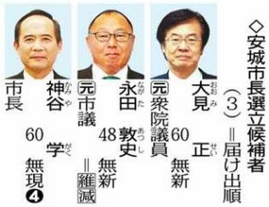 国民・大西健介議員が中日新聞に苦言「この似顔絵はないでしょ、似てない」市長選候補紹介に写真使用せず