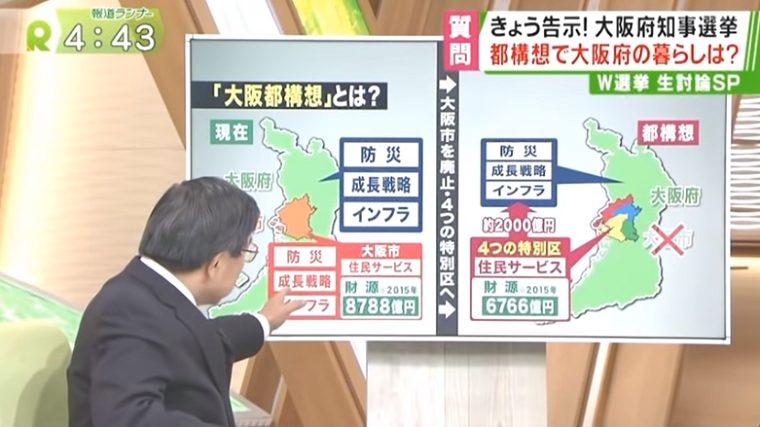 大阪w選挙でフェイクニュース「小西候補が背を向けて頬杖をつく」←フリップを覗き込んだ瞬間を切り取り