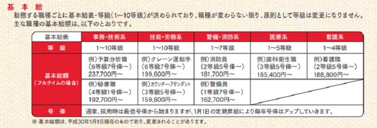 【仕分け人】蓮舫「米軍基地で働く日本人の賃金を見直せ」理由は?「沖縄は低賃金、それに合わせるべき」