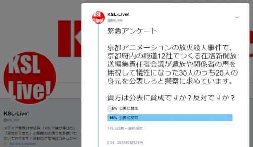 1日で15万人が投票!マスコミによる京アニ放火殺人犠牲者の実名公表申し入れ「反対」が95%、遺族の思い優先する声が多数