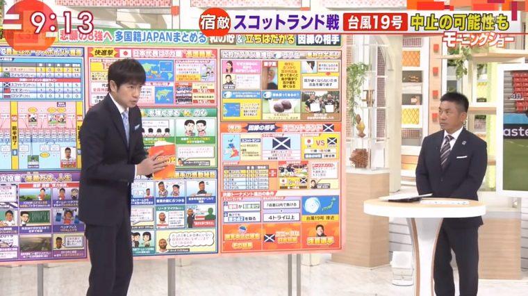 【動画】モーニングショーで羽鳥慎一が不謹慎発言「来い!来い!(台風)19号!」ラグビーW杯、雨天中止で日本が1位通過