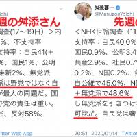 今週の舛添さん「無党派票は自民党に行く」先週の舛添さん→「野党+無党派で48.6%だから政権交代は可能だ」